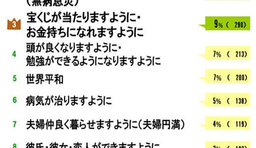 七夕の奇跡(゚ロ゚屮)屮