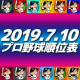 プロ野球試合結果&順位表2019.7.10