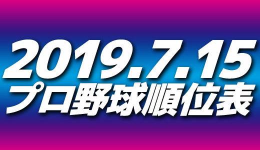 プロ野球試合結果&順位表2019.7.15