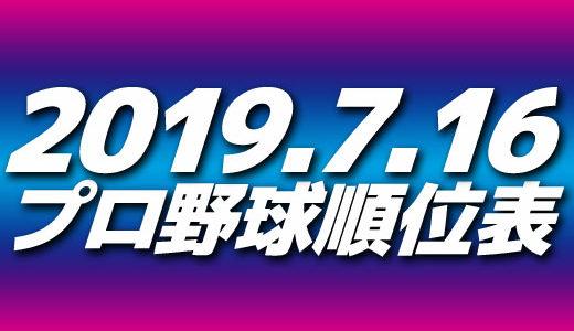 プロ野球試合結果&順位表2019.7.16