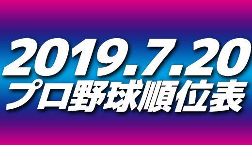 プロ野球試合結果&順位表2019.7.20