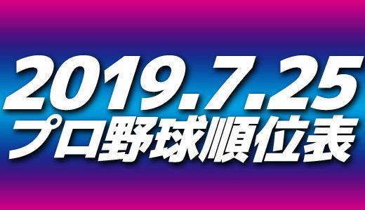 プロ野球試合結果&順位表2019.7.25