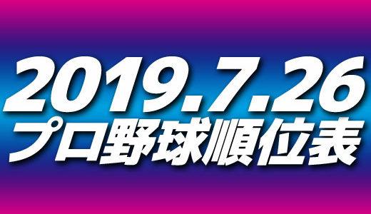 プロ野球試合結果&順位表2019.7.26