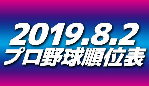 プロ野球試合結果&順位表2019.8.2