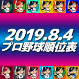 プロ野球試合結果&順位表2019.8.4