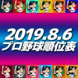 プロ野球試合結果&順位表2019.8.6