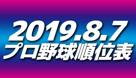 プロ野球試合結果&順位表2019.8.7