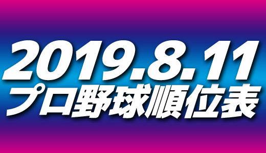 プロ野球試合結果&順位表2019.8.11