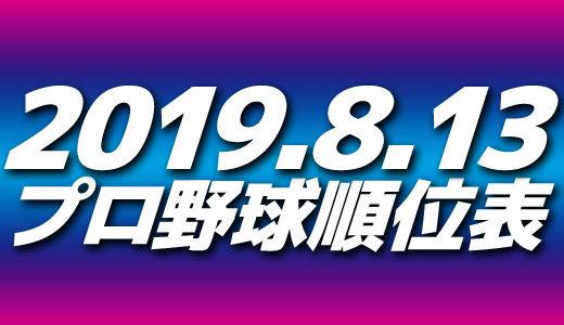 プロ野球試合結果&順位表2019.8.13