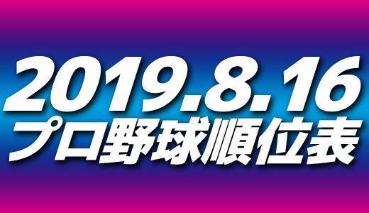 プロ野球試合結果&順位表2019.8.16