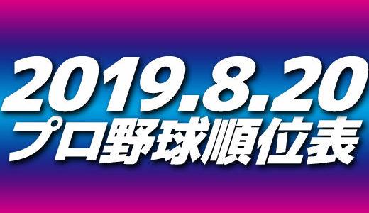 プロ野球試合結果&順位表2019.8.20