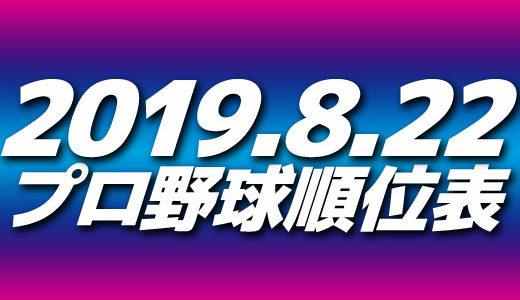 プロ野球試合結果&順位表2019.8.22