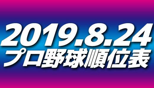 プロ野球試合結果&順位表2019.8.24
