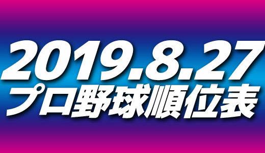 プロ野球試合結果&順位表2019.8.27