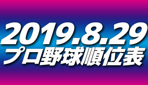プロ野球試合結果&順位表2019.8.29