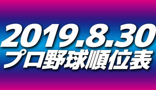 プロ野球試合結果&順位表2019.8.30