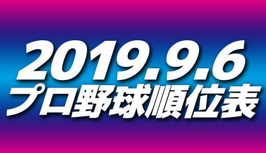 プロ野球試合結果&順位表2019.9.6