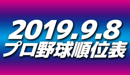 プロ野球試合結果&順位表2019.9.8