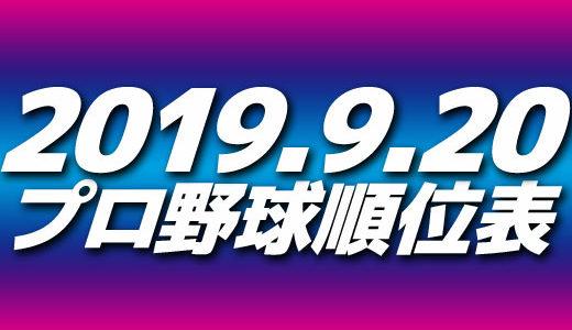 プロ野球試合結果&順位表2019.9.20