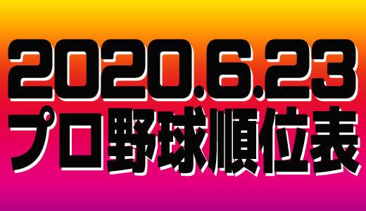 プロ野球試合結果&順位表2020.6.23