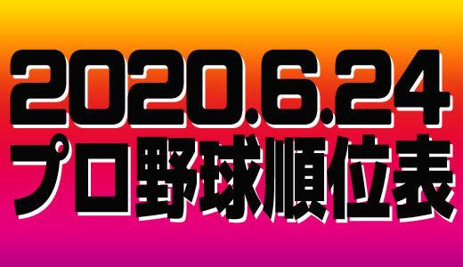 プロ野球試合結果&順位表2020.6.24