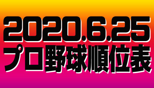 プロ野球試合結果&順位表2020.6.25