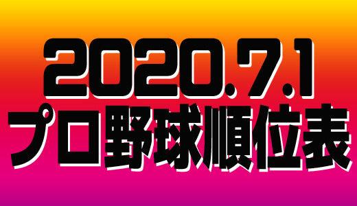プロ野球試合結果&順位表2020.7.1