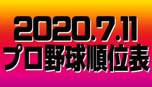 プロ野球試合結果&順位表2020.7.11