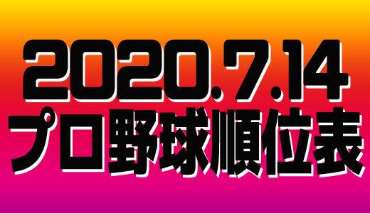 プロ野球試合結果&順位表2020.7.14
