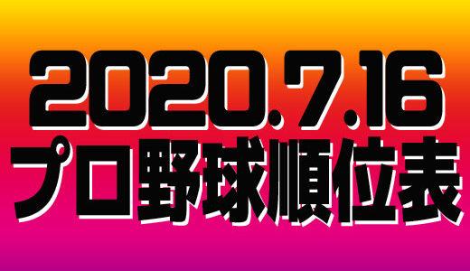 プロ野球試合結果&順位表2020.7.16