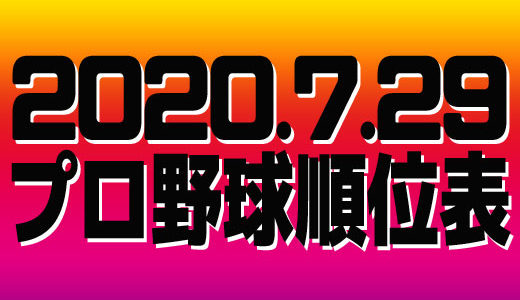 プロ野球試合結果&順位表2020.7.29
