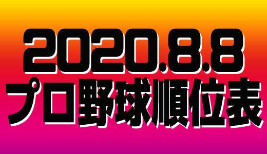 プロ野球試合結果&順位表2020.8.8