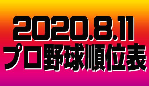 プロ野球試合結果&順位表2020.8.11