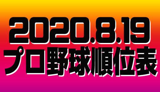 プロ野球試合結果&順位表2020.8.19