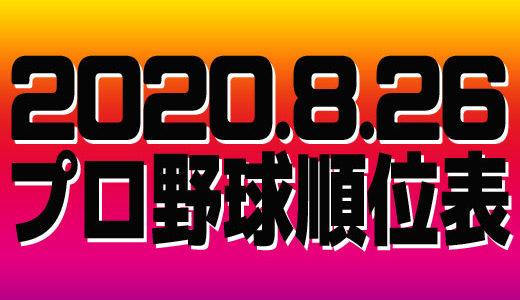 プロ野球試合結果&順位表2020.8.26