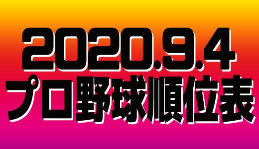 プロ野球試合結果&順位表2020.9.4