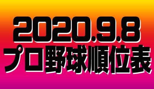 プロ野球試合結果&順位表2020.9.8
