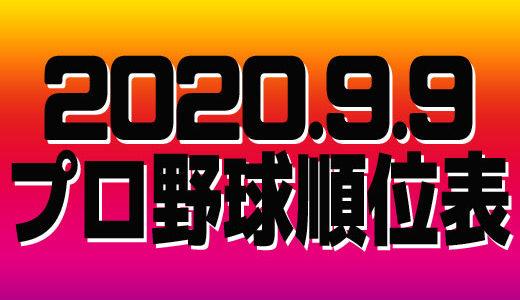 プロ野球試合結果&順位表2020.9.9