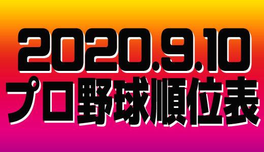 プロ野球試合結果&順位表2020.9.10