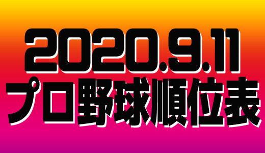 プロ野球試合結果&順位表2020.9.11