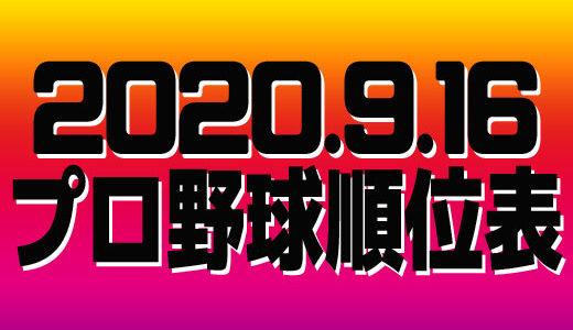 プロ野球試合結果&順位表2020.9.16