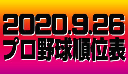 プロ野球試合結果&順位表2020.9.26