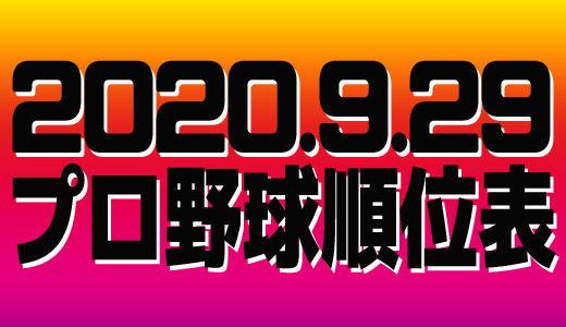 プロ野球試合結果&順位表2020.9.29
