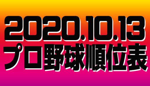 プロ野球試合結果&順位表2020.10.13