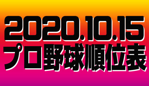 プロ野球試合結果&順位表2020.10.15