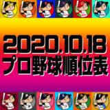プロ野球試合結果&順位表2020.10.18