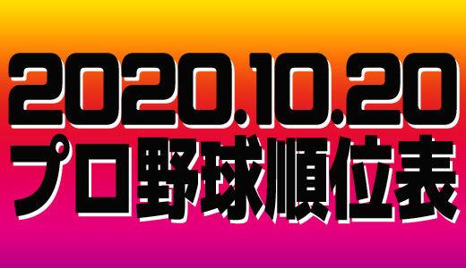 プロ野球試合結果&順位表2020.10.20