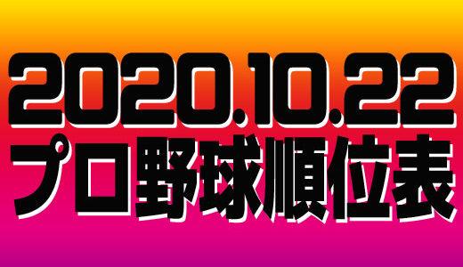 プロ野球試合結果&順位表2020.10.22
