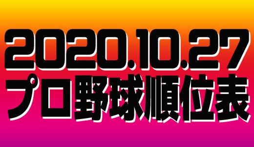 プロ野球試合結果&順位表2020.10.27