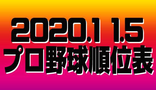 プロ野球試合結果&順位表2020.11.5